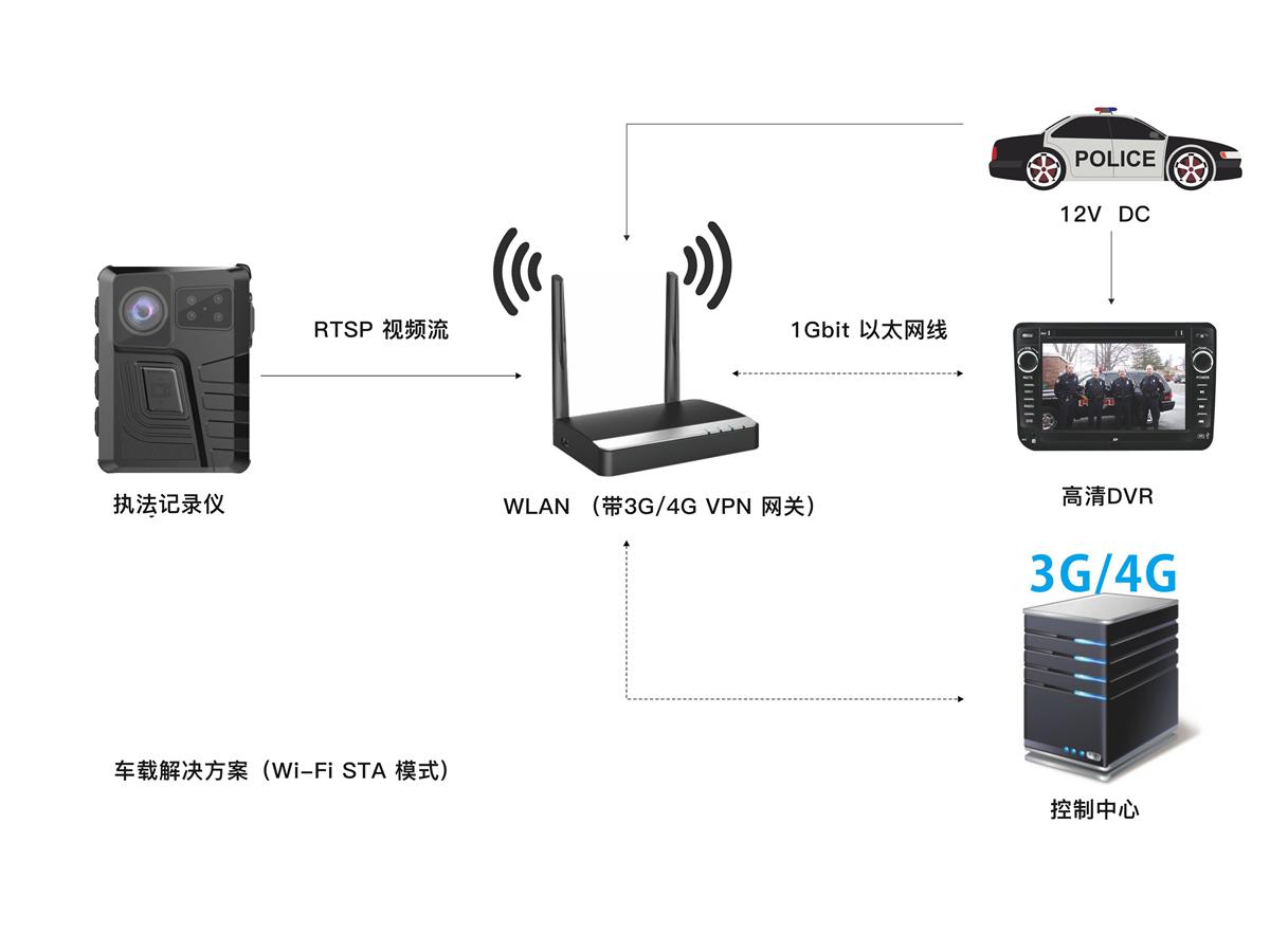 M852 Wi-Fi