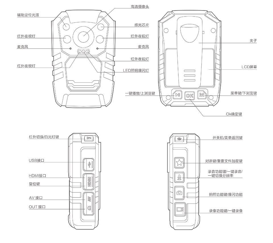 I826 GPS经典执法记录仪