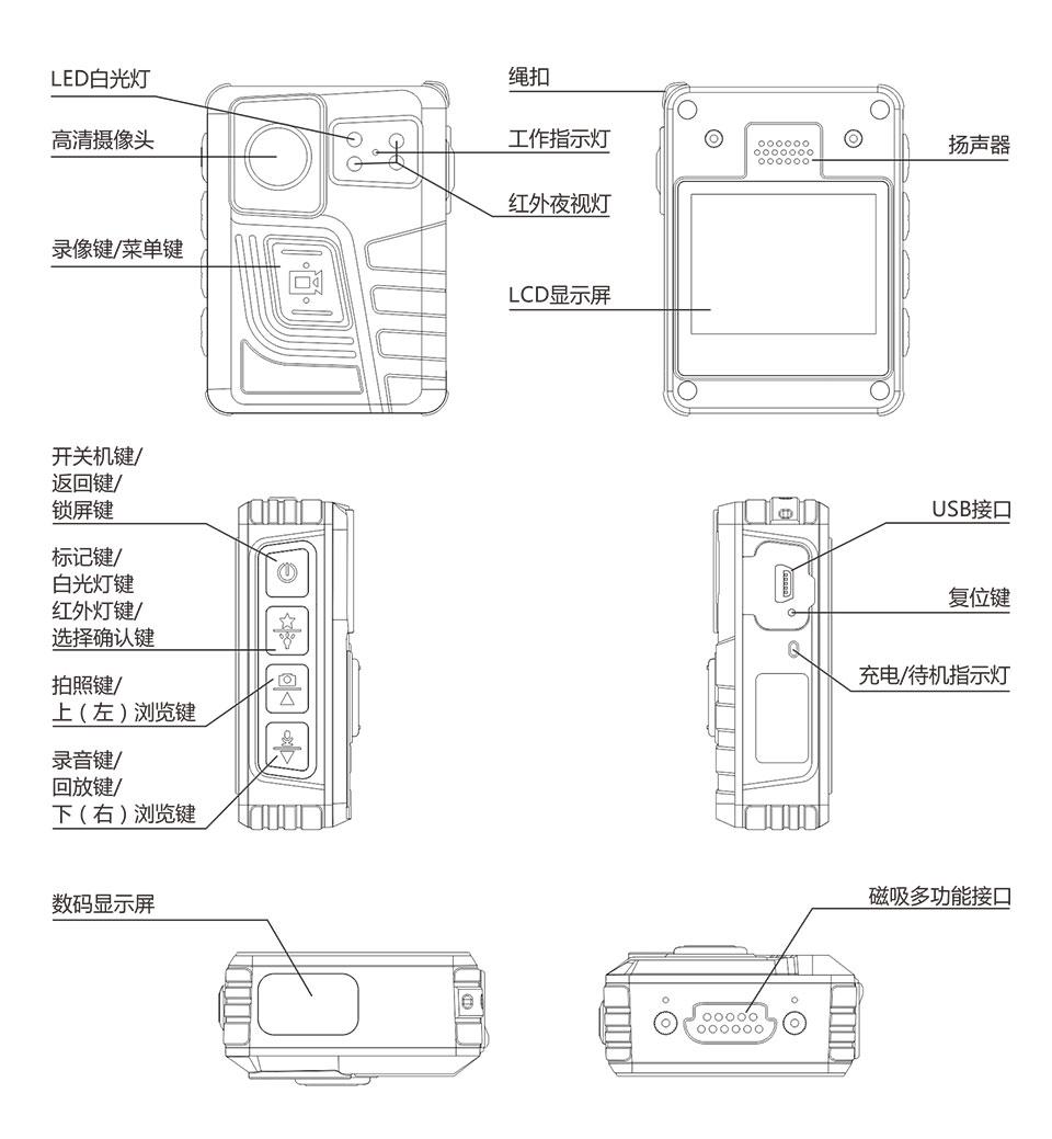 M852 双屏执法记录仪